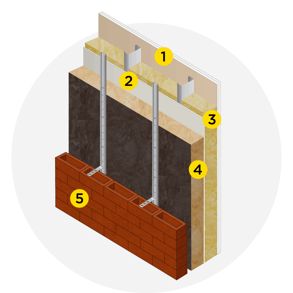 Masonry cladding system-3d